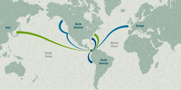 Panama Canal routes